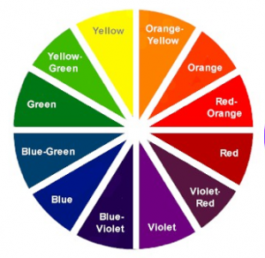 Totally Fabulous Tuesday: How to Choose Colors That Look Great