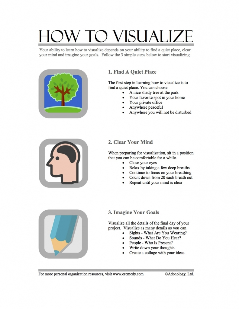how-to-visualize