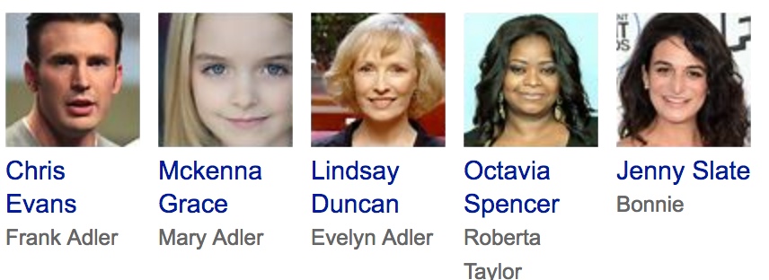 Gifted Movie Cast