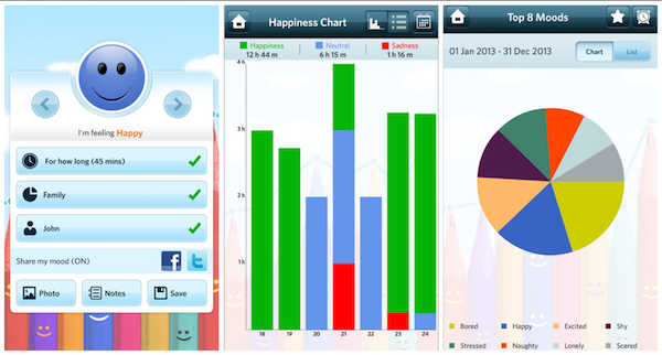 Moodlytics, Smart Mood Tracker: 5 Best Android Apps to improve your physical and mental well being