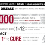 Sickle Cell Disease – The Truth About the Cure #30forSickleCell
