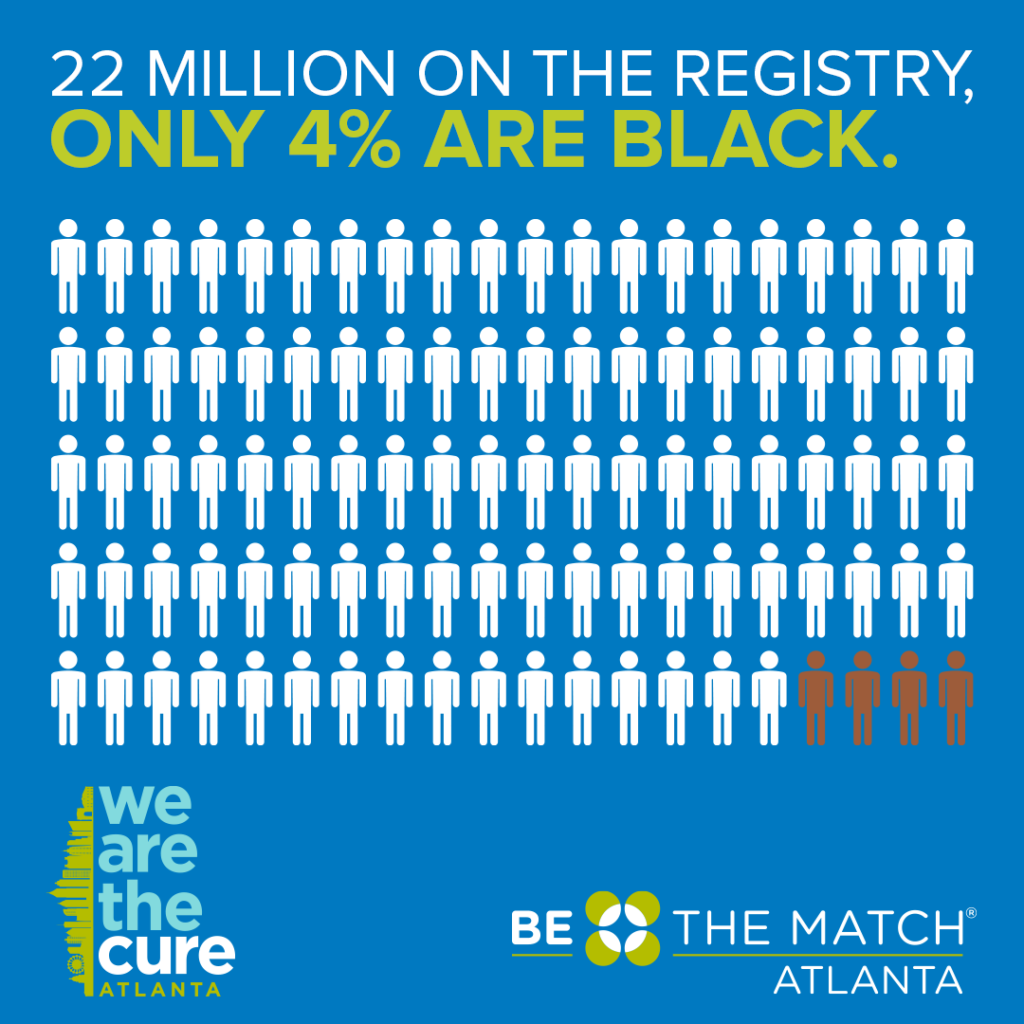 Text SC3Carley to 61474 to join the Be The Match Registry